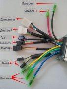 назначение коннекторов контроллера